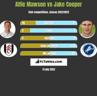 Alfie Mawson vs Jake Cooper h2h player stats