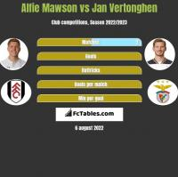 Alfie Mawson vs Jan Vertonghen h2h player stats