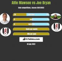 Alfie Mawson vs Joe Bryan h2h player stats