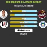 Alfie Mawson vs Joseph Bennett h2h player stats