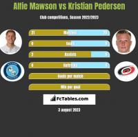 Alfie Mawson vs Kristian Pedersen h2h player stats