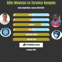 Alfie Mawson vs Terence Kongolo h2h player stats