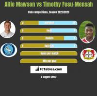 Alfie Mawson vs Timothy Fosu-Mensah h2h player stats