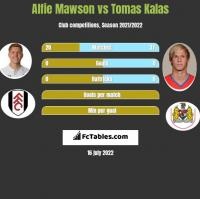 Alfie Mawson vs Tomas Kalas h2h player stats