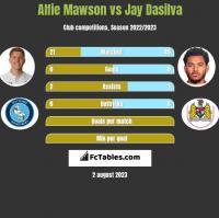 Alfie Mawson vs Jay Dasilva h2h player stats
