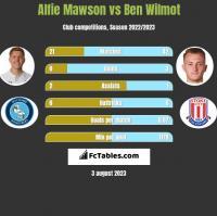 Alfie Mawson vs Ben Wilmot h2h player stats
