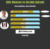 Alfie Mawson vs Geraldo Bajrami h2h player stats