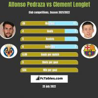Alfonso Pedraza vs Clement Lenglet h2h player stats