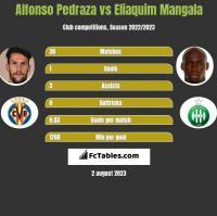 Alfonso Pedraza vs Eliaquim Mangala h2h player stats