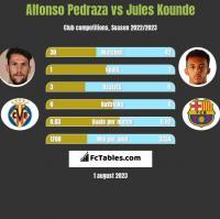 Alfonso Pedraza vs Jules Kounde h2h player stats