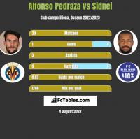 Alfonso Pedraza vs Sidnei h2h player stats
