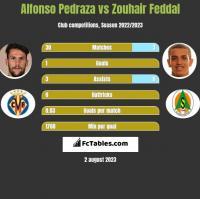 Alfonso Pedraza vs Zouhair Feddal h2h player stats