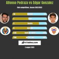 Alfonso Pedraza vs Edgar Gonzalez h2h player stats
