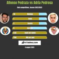 Alfonso Pedraza vs Adria Pedrosa h2h player stats