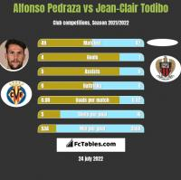 Alfonso Pedraza vs Jean-Clair Todibo h2h player stats