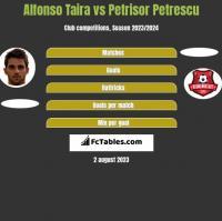 Alfonso Taira vs Petrisor Petrescu h2h player stats