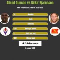 Alfred Duncan vs Birkir Bjarnason h2h player stats