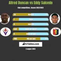 Alfred Duncan vs Eddy Salcedo h2h player stats