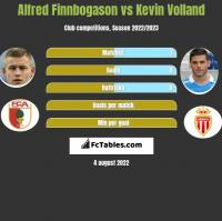 Alfred Finnbogason vs Kevin Volland h2h player stats