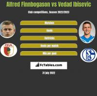 Alfred Finnbogason vs Vedad Ibisevic h2h player stats