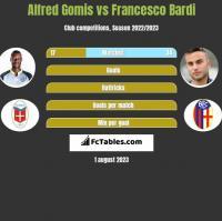 Alfred Gomis vs Francesco Bardi h2h player stats