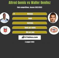 Alfred Gomis vs Walter Benitez h2h player stats