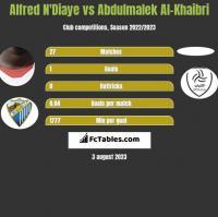 Alfred N'Diaye vs Abdulmalek Al-Khaibri h2h player stats