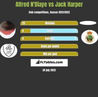 Alfred N'Diaye vs Jack Harper h2h player stats