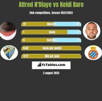 Alfred N'Diaye vs Keidi Bare h2h player stats