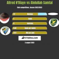 Alfred N'Diaye vs Abdullah Samtai h2h player stats