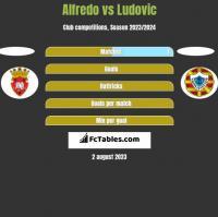 Alfredo vs Ludovic h2h player stats