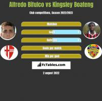 Alfredo Bifulco vs Kingsley Boateng h2h player stats