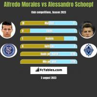 Alfredo Morales vs Alessandro Schoepf h2h player stats