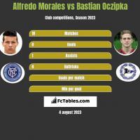 Alfredo Morales vs Bastian Oczipka h2h player stats