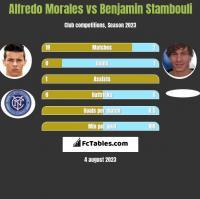 Alfredo Morales vs Benjamin Stambouli h2h player stats