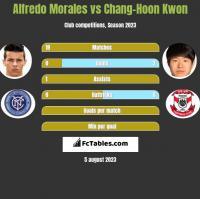 Alfredo Morales vs Chang-Hoon Kwon h2h player stats