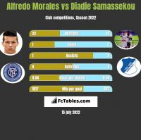 Alfredo Morales vs Diadie Samassekou h2h player stats