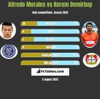 Alfredo Morales vs Kerem Demirbay h2h player stats