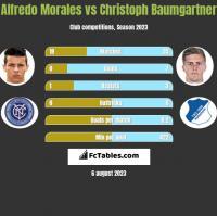 Alfredo Morales vs Christoph Baumgartner h2h player stats
