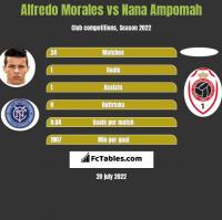 Alfredo Morales vs Nana Ampomah h2h player stats