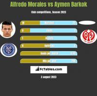 Alfredo Morales vs Aymen Barkok h2h player stats
