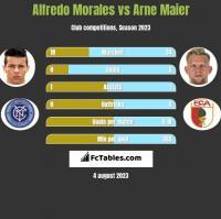 Alfredo Morales vs Arne Maier h2h player stats