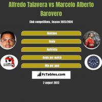 Alfredo Talavera vs Marcelo Alberto Barovero h2h player stats