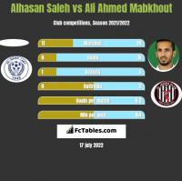 Alhasan Saleh vs Ali Ahmed Mabkhout h2h player stats
