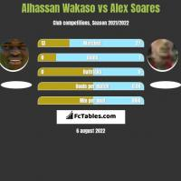 Alhassan Wakaso vs Alex Soares h2h player stats