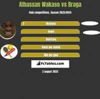 Alhassan Wakaso vs Braga h2h player stats