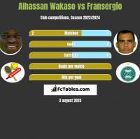 Alhassan Wakaso vs Fransergio h2h player stats