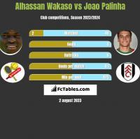 Alhassan Wakaso vs Joao Palinha h2h player stats