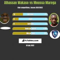 Alhassan Wakaso vs Moussa Marega h2h player stats