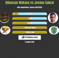 Alhassan Wakaso vs Jovane Cabral h2h player stats